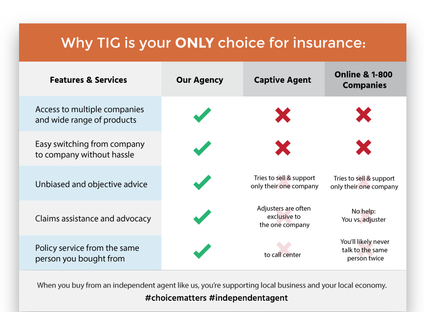 knoxville tn insurance agency